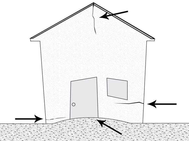 foundation repair gainesville ga